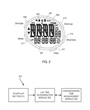 Nike patented a watch on June 13 with increased chronographic functions in order to provide runners more data.