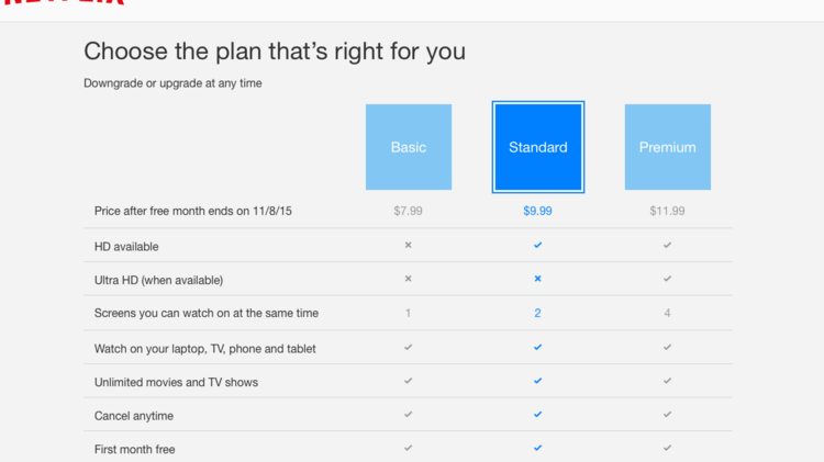 netflix how to choose a streaming plan