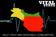 Adult Fruit and Vegetable Consumption  This indicator shows the percentage of adults who eat five or more servings of fruits and vegetables per day.  #1. Multnomah: 30.0% #2. Washington: 24.9% #3. Clackamas: 24.7%