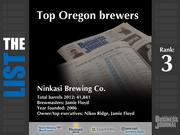 3: Ninkasi Brewing Co.  The full list of the top Oregon brewers - including contact information - is available to PBJ subscribers.  Not a subscriber? Sign up for a free 4-week trial subscription to view this list and more today
