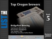 5: BridgePort Brewing  The full list of the top Oregon brewers - including contact information - is available to PBJ subscribers.  Not a subscriber? Sign up for a free 4-week trial subscription to view this list and more today
