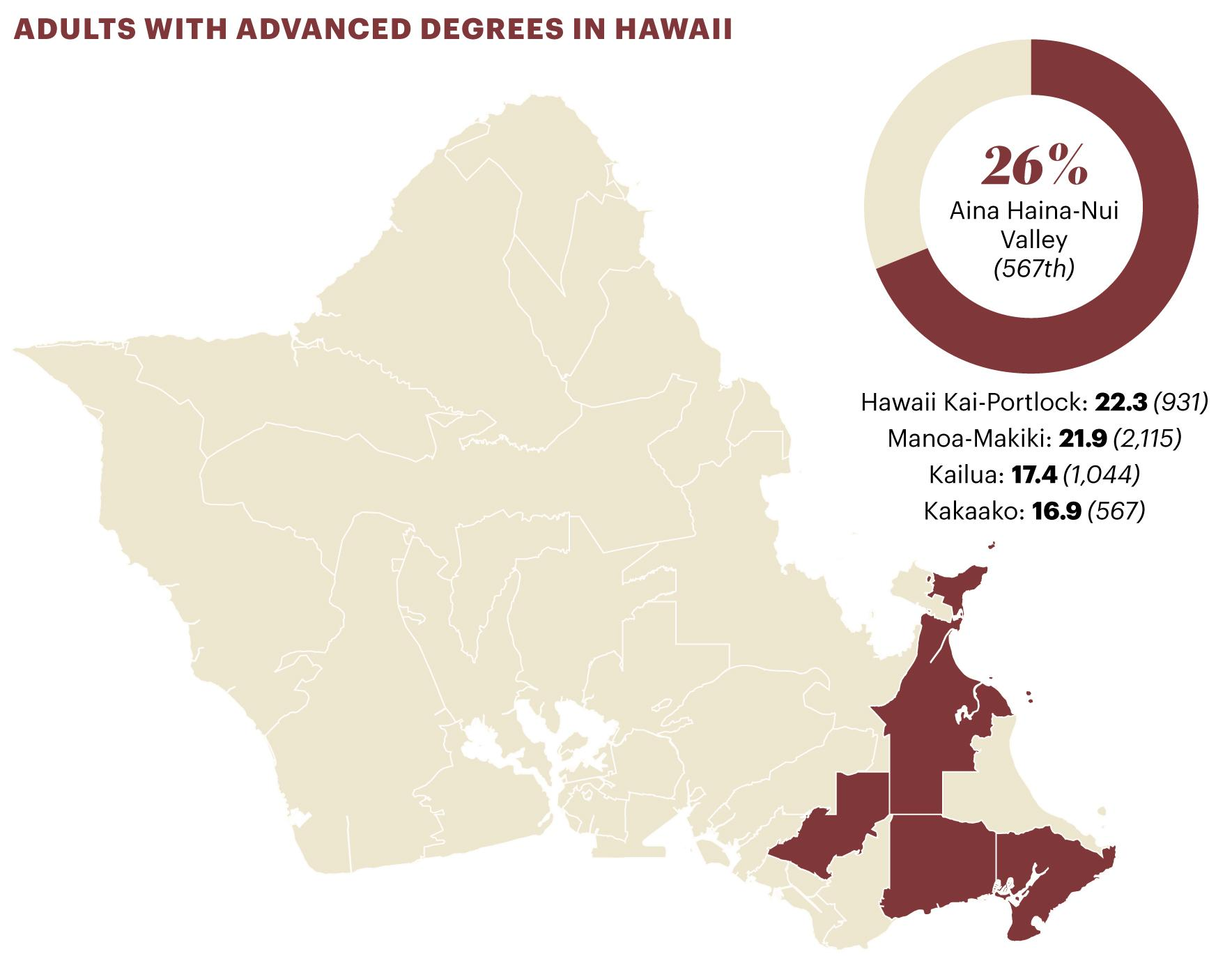 Hawaiis Wealthiest ZIP Codes Also Home To Most Educated Pacific - Us zip code hawaii