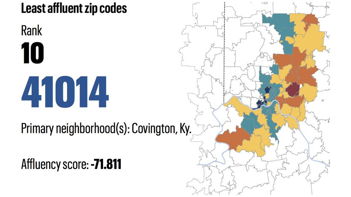 Cincinnatis Wealthiest And Leastwealthy ZIP Codes COUNTDOWN - Us zip codes ranked by income