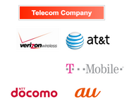 Screenshot from SoftBank's presentation to investors that labels Sprint's competitors as telecom companies.