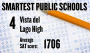 No. 4. Vista del Lago High in the Folsom-Cordova Unified School District, with an average SAT score of 1706 out of 2400 in 2010-11. The school ranked No. 10 the previous year.
