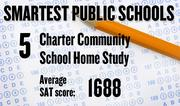 No. 5. Charter Community School Home Study Academy in the El Dorado County Office of Education, with an average SAT score of 1688 out of 2400 in 2010-11.
