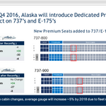 Alaska Airlines will give you a new seating option in 2016: Premium Class