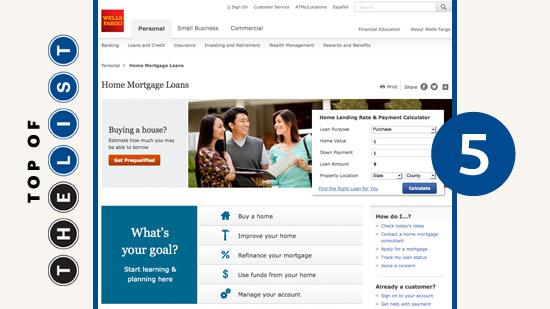 wells fargo home mortgage 2014 local mortgages closed