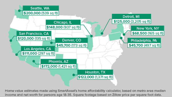 San Francisco millennial can only afford to buy 135 square feet of