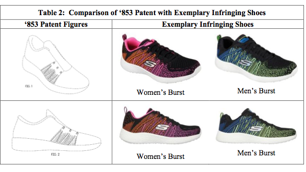 1f3944f4a34 Nike Inc. on Monday sued Skechers for patent infringement. It claims  Skechers is selling