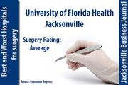 Shands Jacksonville Medical Center changed its name to University of Florida Health Jacksonville this summer.