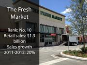 The Fresh Market opened a store in Mills Park near downtown Orlando, has one in the works in Winter Springs and is looking for one more Central Florida site. Click here to read more.