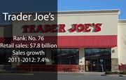 Trader Joe's plans to open in Winter Park in 2014, and may be looking at other Orlando-area sites. Click here to read more.