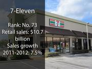 7-Eleven has several projects under construction, along with a third downtown Orlando store that opened this summer. Click here to read more.