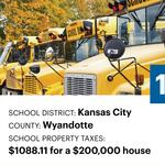 EXCLUSIVE: Most-expensive area school districts for Kansas homeowners