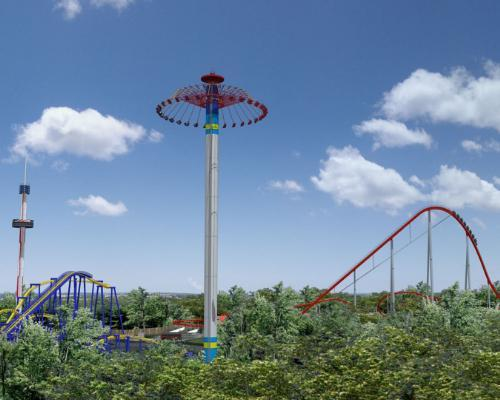 Carowinds ranked second on the Charlotte Business Journal's listing of the area's top tourist attractions with 2 million visitors in 2012.