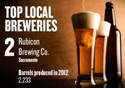 No. 2. Rubicon Brewing Co., Sacramento, produced 2,233 barrels in 2012. The brewery was established in 1987.