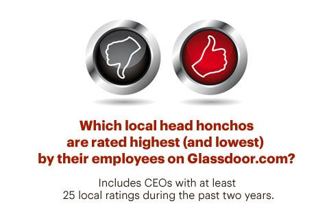 Click through the slideshow to see the CEO ratings from Glassdoor