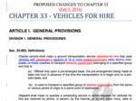 City of San Antonio eases regulations on vehicles for hire