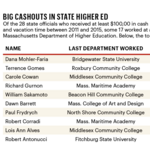 Massachusetts swallows $20M tab for state-college cashouts