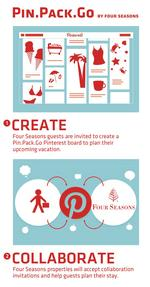 Four Seasons hopes there's interest on pinterest