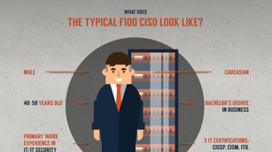 Anatomy of a CISO: What information security chiefs look like