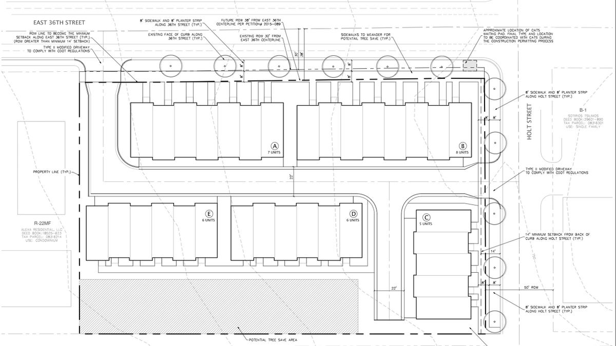 the drakeford company planning townhouses in plaza midwood noda
