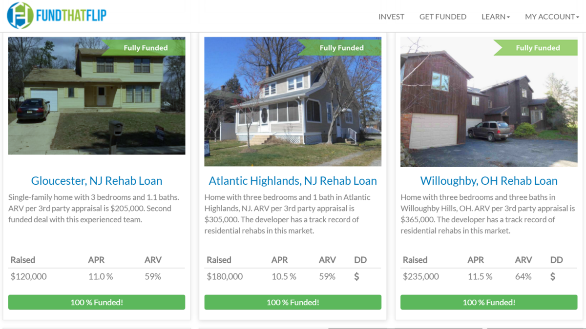 Real Estate Flipping Gets Crowd Treatment With Startup ...