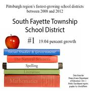No. 1 is the South Fayette School District.