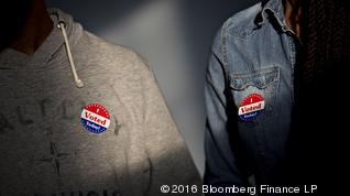 Who do you plan to vote for in the New Mexico presidential primaries?
