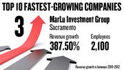 No. 3. MarLu Investment Group of Sacramento, with 2,100 employees, saw revenue growth of 387.50 percent between 2010 and 2012.