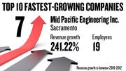No. 7. Mid Pacific Engineering Inc., with 19 employees, saw revenue growth of 241.22 percent between 2010 and 2012.