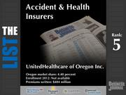 5: UnitedHealthcare of Oregon Inc.  The full list of the top regional accident and health insurers - including contact information - is available to PBJ subscribers.  Not a subscriber? Sign up for a free 4-week trial subscription to view this list and more today