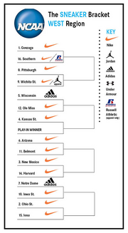 What they wear in the West bracket.
