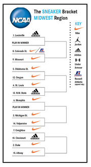 What they wear in the Midwest bracket.