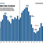 Homebuilding lags otherwise solid housing market in Central Ohio