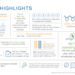 CSX shares highlights in business and community involvement for 2015
