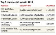 2012: A comeback year?   In the residential arena, more $1 million homes sold in 2012. In commercial real estate, there were 51 seven-figure deals. Does this spell a real estate comeback in 2013? Here are lists of the top commercial and, next slide, residential sales in the Albany area's four core counties.