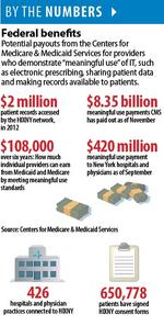 Hospital construction projects surpass $870M with St. Peter's latest plan