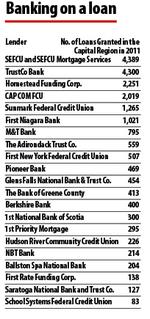 Residential mortgage lenders see boom in business