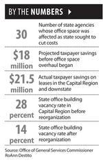 State's push to slash warehouse expenses could pinch private sector