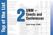 Top 5 meeting and convention halls by square footage No. 2