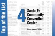 Top 5 meeting and convention halls by square footage No. 4