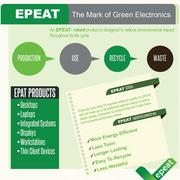 EPEATS requirements are geared toward reducing environmental impact.