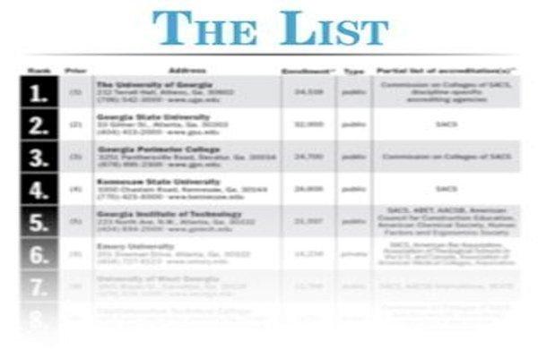Best marketing companies in atlanta, jobs vacancies in ghana, online