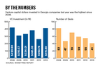 VC investors aim to eclipse strong 2013