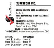 No. 16 on the Less Than $10 Million in Revenue list.