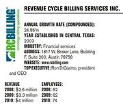 No. 21 on the Less Than $10 Million in Revenue list.