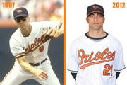 Highest-paid player on the Baltimore Orioles: 1997: Cal Ripken Jr., third baseman, $6.9 million 2012: Nick Markakis, outfielder, $12.4 million