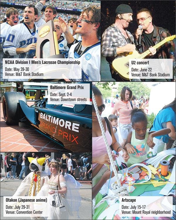 A snapshot of the big events in Baltimore this summer.